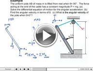 Play Dynamics Plane Motion of Rigid Bodies: Forces and Accelerations Video